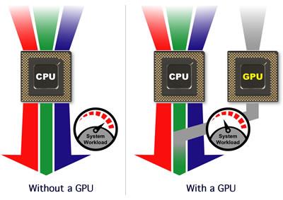 Hardware acceleration in GrandVJ
